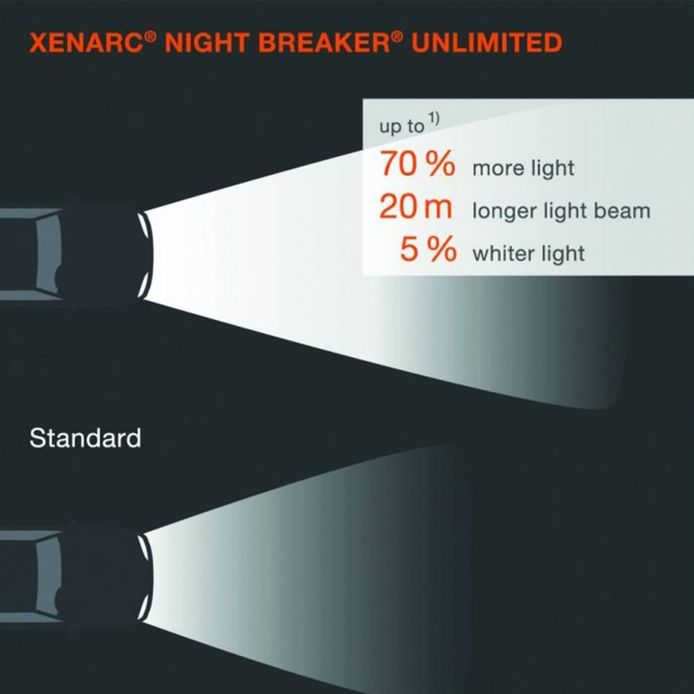 osram xenonov v bojka d1s xenarc night breaker unlimited. Black Bedroom Furniture Sets. Home Design Ideas