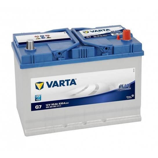 VARTA BLUE Dynamic 12V 95Ah 830A Asia