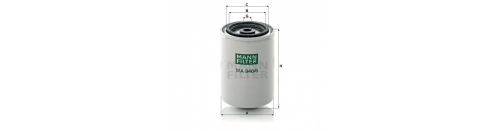 Filtre chladiacej kvapaliny
